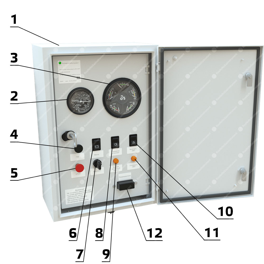Scheme The compressor unit UK-12R1 control panel